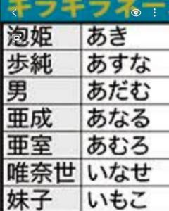 戸籍の漢字に読み仮名、法制化へ「キラキラネーム」も議論 - 政治・経済ニュース掲示板|ローカルクチコミ爆サイ.com関東版