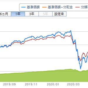 eMAXIS Slim バランス(8資産均等型)のリターンが悪い理由。長期的な投資先に向いているの??