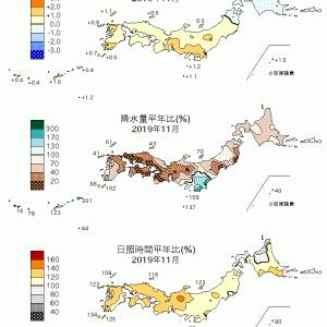 2019年11月の天候と2019年秋の天候