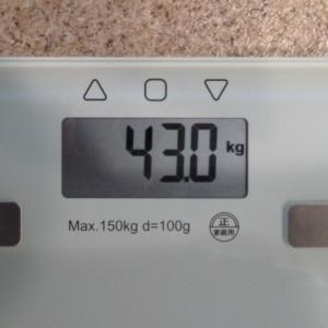 ちょっとー、体重計どれが本当?!