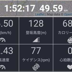ホイール交換後に50km走る