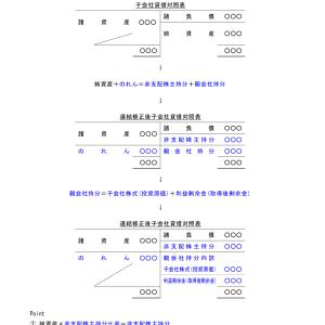 連結利益剰余金:日商簿記2級(第151回・第153回)について。
