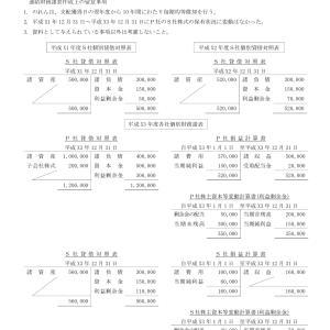 完全征服・連結会計!会計士論文式試験1位合格者のアプローチ②
