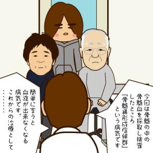 父の病気の話 (2)