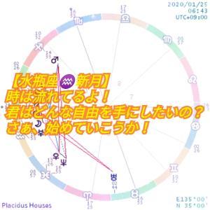 【水瓶座♒新月】時は流れてるよ! 君はどんな自由を手にしたいの? さぁ、始めていこうか!