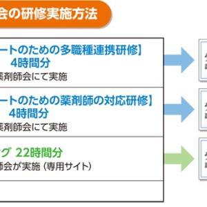 【事務連絡】健康サポート薬局の更新手続き関係