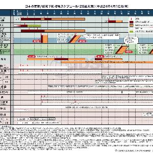 【予防接種】定期予防接種一覧(R3.4)