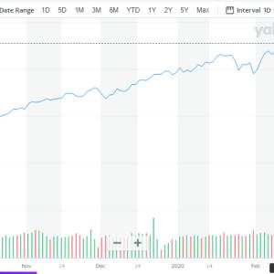 【米国株投資】3月下落において購入した銘柄(今回の買い増しはここまで)