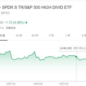【SPYD】配当金で再投資のルール通りに実行