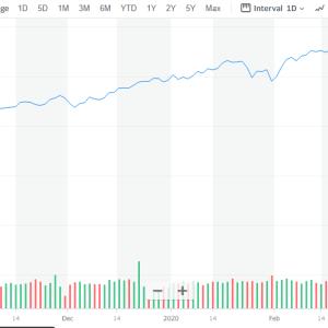 「株投資なんて簡単」だと思っていた時期が実はありました