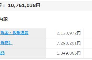 2度目の金融資産1000万円への道(諸事情があり2度目)