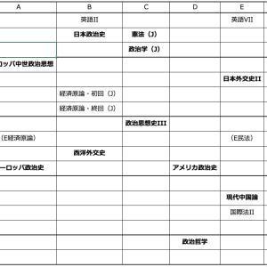慶應通信振り返り(3)のんびりペース