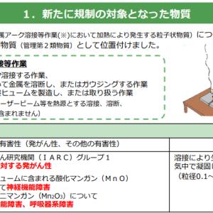 屋内作業場に係る溶接ヒュームの濃度の測定の方法等の告示②