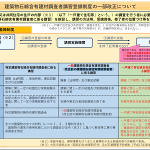 労働基準局 新着の通知 令和2年9月17日掲載