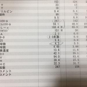2019  経 3-10 漢方内科に行ってきました。