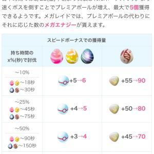 【ポケモンGO】スピードボーナスが増加!