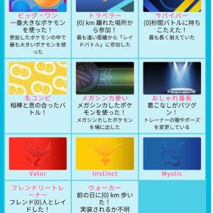 【ポケモンGO】トレーナー実績について