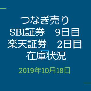 2019年10月つなぎ売り、SBI証券9日目、楽天証券2日目在庫状況&クロス状況(優待クロス)