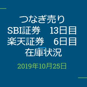 2019年10月つなぎ売り、SBI証券12日目、楽天証券6日目在庫状況&クロス状況(優待クロス)