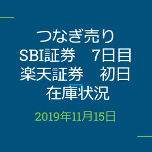 2019年11月つなぎ売り、SBI証券7日目、楽天証券初日在庫状況&クロス状況(優待クロス)