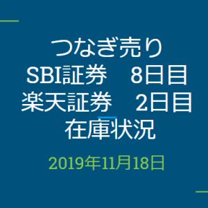 2019年11月つなぎ売り、SBI証券8日目、楽天証券2日目在庫状況&クロス状況(優待クロス)