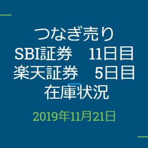 2019年11月つなぎ売り、SBI証券11日目、楽天証券5日目在庫状況&クロス状況(優待クロス)