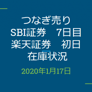 2019年1月つなぎ売り、SBI証券7日目、楽天証券初日在庫状況&クロス状況(優待クロス)