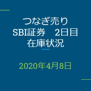 2020年4月一般信用の売り在庫状況 SBI証券2日目(優待クロス取引)