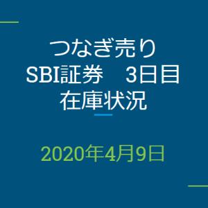 2020年4月一般信用の売り在庫状況 SBI証券3日目(優待クロス取引)