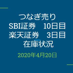 2020年4月一般信用の売り在庫状況 SBI証券10日目、楽天証券3日目(優待クロス取引)