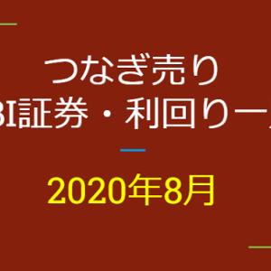 2020年8月つなぎ売り、SBI証券の株主優待利回り一覧【クロス取引】