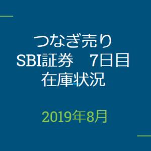 2019年8月つなぎ売り、SBI証券7日目在庫状況&クロス状況(優待クロス)