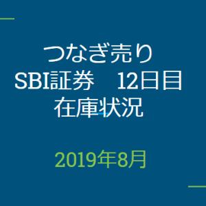 2019年8月つなぎ売り、SBI証券12日目在庫状況&クロス状況(優待クロス)