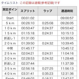 【速報】北九州マラソン2019