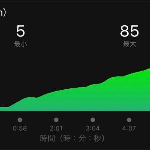 山チャレ①