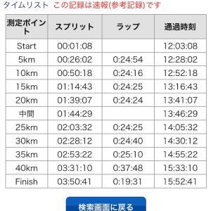 防府読売マラソンレポ②〜ゴール
