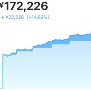 積立投資5ヶ月目の実績記録|ロボットアドバイザー「Welthnavi(ウェルスナビ)」