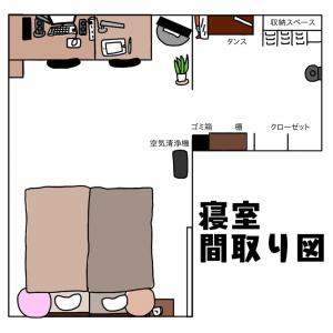寝室間取り図