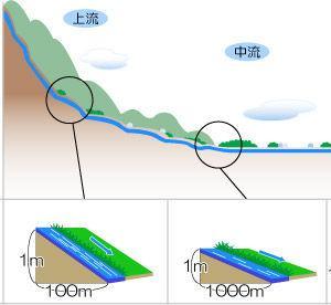 Mountain Stream Fishing Manual