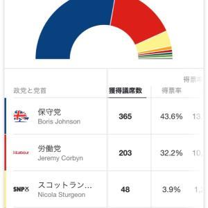 祝 イギリス総選挙で保守党が歴史的勝利