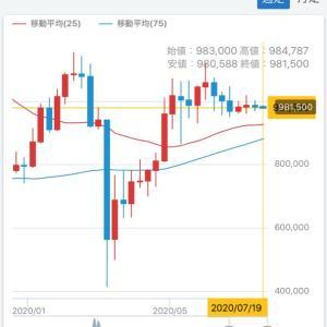 仮想通貨価格の予測 三浦春馬の自殺を占星術分析