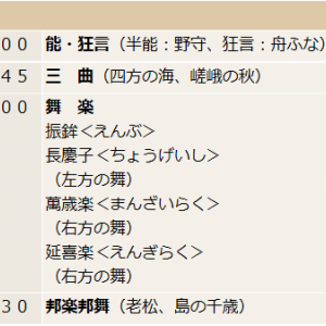 【ニュース】明治神宮 舞楽 2019年11月2日(土)11:00より