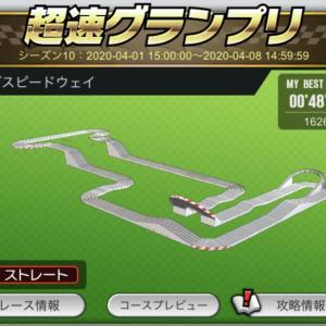 ミニ四駆作ってみた〜その392 「超速GP:シーズン10攻略」
