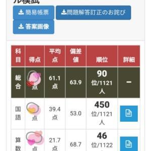 ムスメ 早稲アカ トップレベル模試 結果【訂正ver.】
