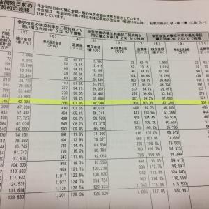 日本の保険商品じゃお金は増えない