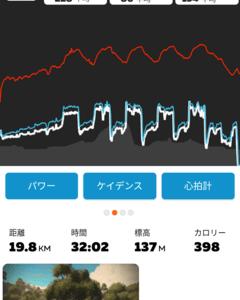 走り初め2021