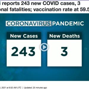 COVID-19 デルタ株感染者急増