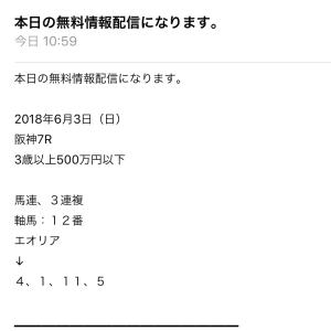 「万券ソウル」無料配信を再検証!