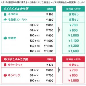 【初】メルカリ売上