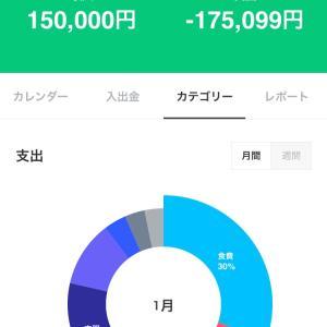 【家計管理】1月家計簿